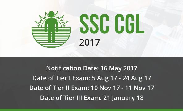 SSC CGL Tier 1 Exam Analysis